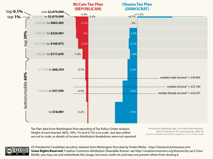 taxplans.jpg